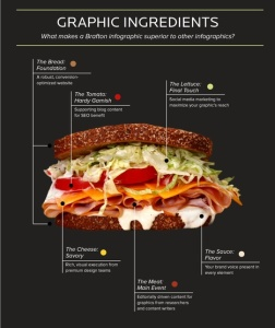 photo infographic